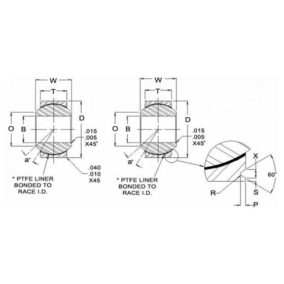WSSX16T Plain Spherical Bearings 1 Bore 2